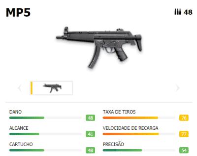 Atributos da MP5 do Free Fire
